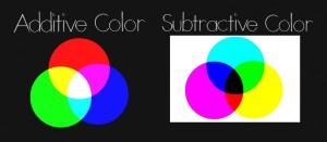 Figure 3:  Additive & Subtractive Color